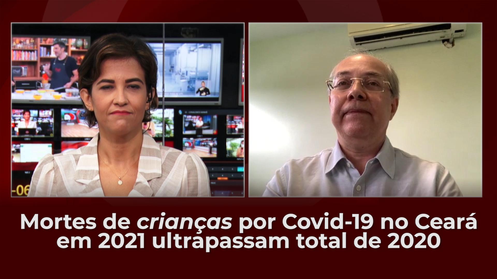 Mortes de crianças por Covid-19 no Ceará em 2021 ultrapassam total de 2020